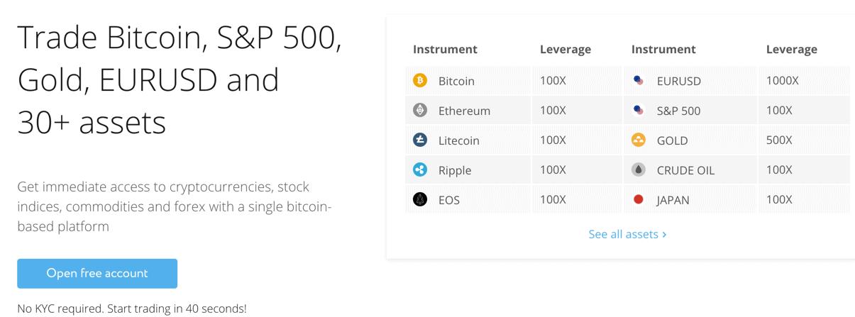 bitcoin de tranzacționare bitcoin cine a început sistemul de plată bitcoin